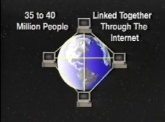 Le web de 1995