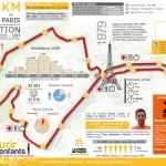 Mon infographie des 20 km de Paris