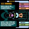 Exploration de la galaxie sociale #infographie